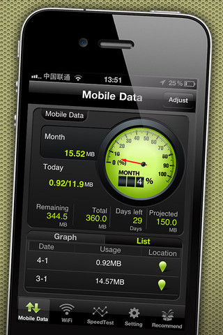 Data Usage Monitor fot. itunes.apple.com