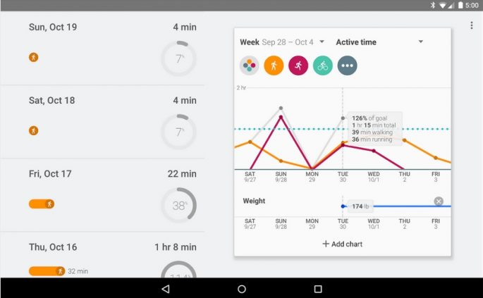 Google Fit, źródło: play.google.com
