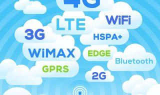Co oznaczają symbole H, G, E i 3G? Sprawdź oznaczenia transmisji danych