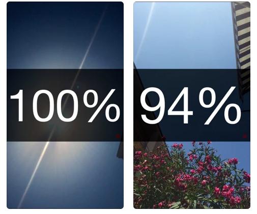 screen z aplikacji, gdzie napisane są odpowiednie procenty